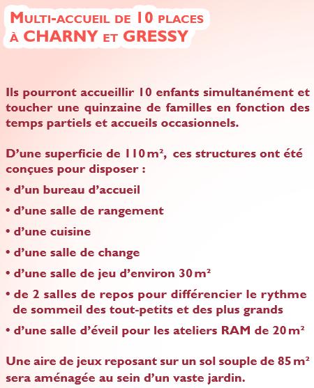 Charny Gressy