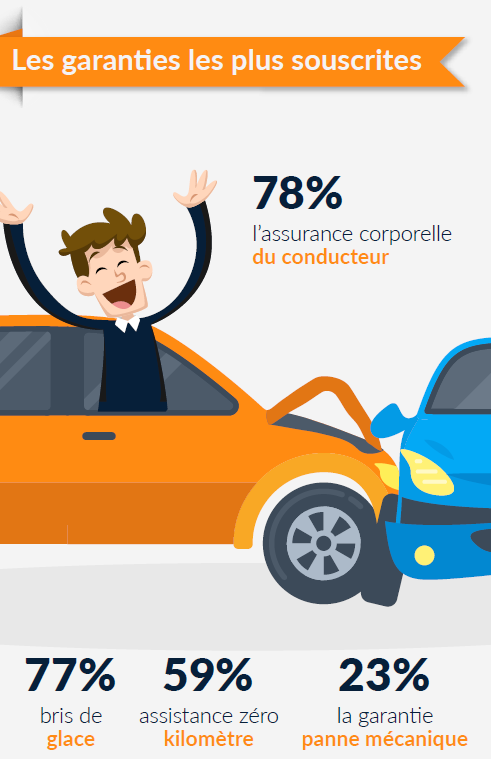 assurance-auto-2