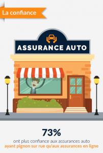 assurance-auto-4
